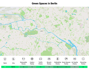 Green Spaces in Berlin